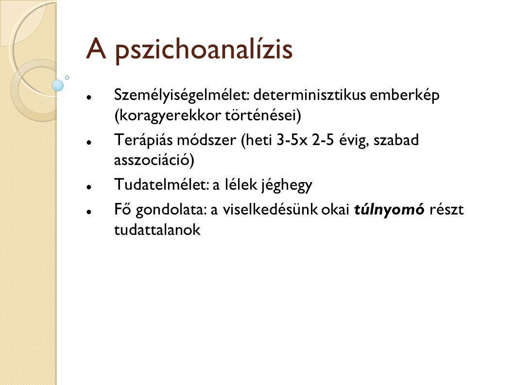 A pszichoanalízis Személyiségelmélet: determinisztikus emberkép (koragyerekkor történései) Terápiás módszer (heti 3-5x 2-5 évig, szabad asszociáció) Tudatelmélet: a lélek jéghegy Fő gondolata: a viselkedésünk okai túlnyomó részt tudattalanok