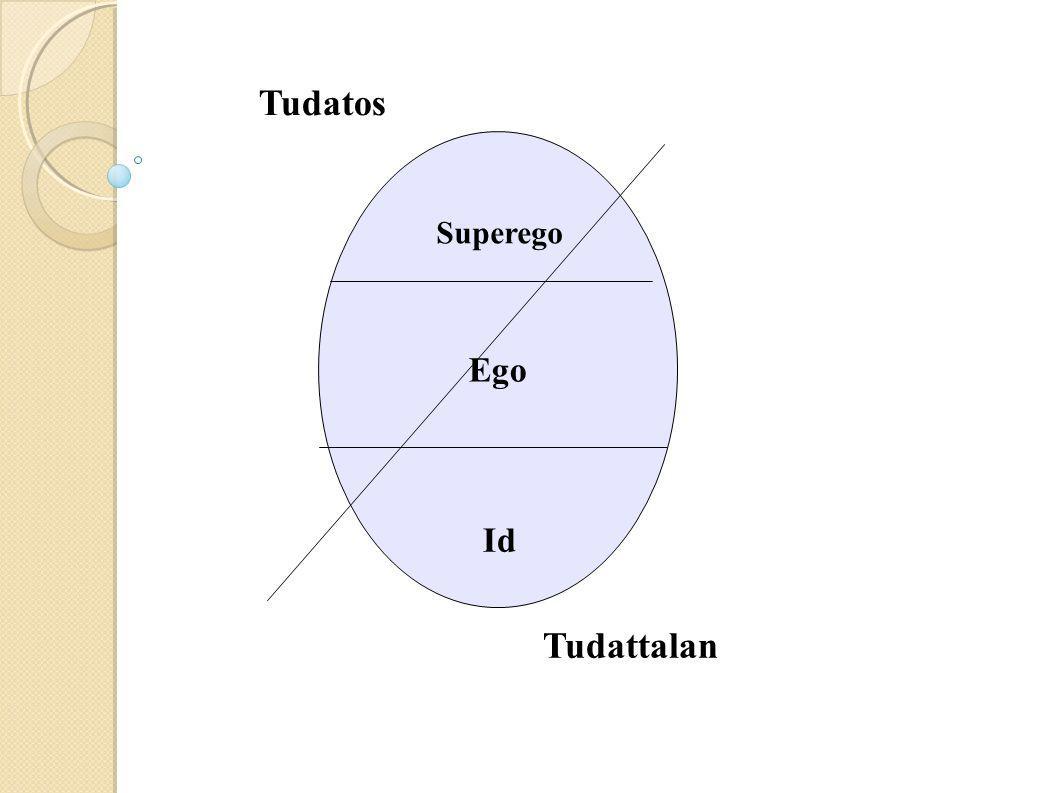 Ego Superego Id Tudatos Tudattalan