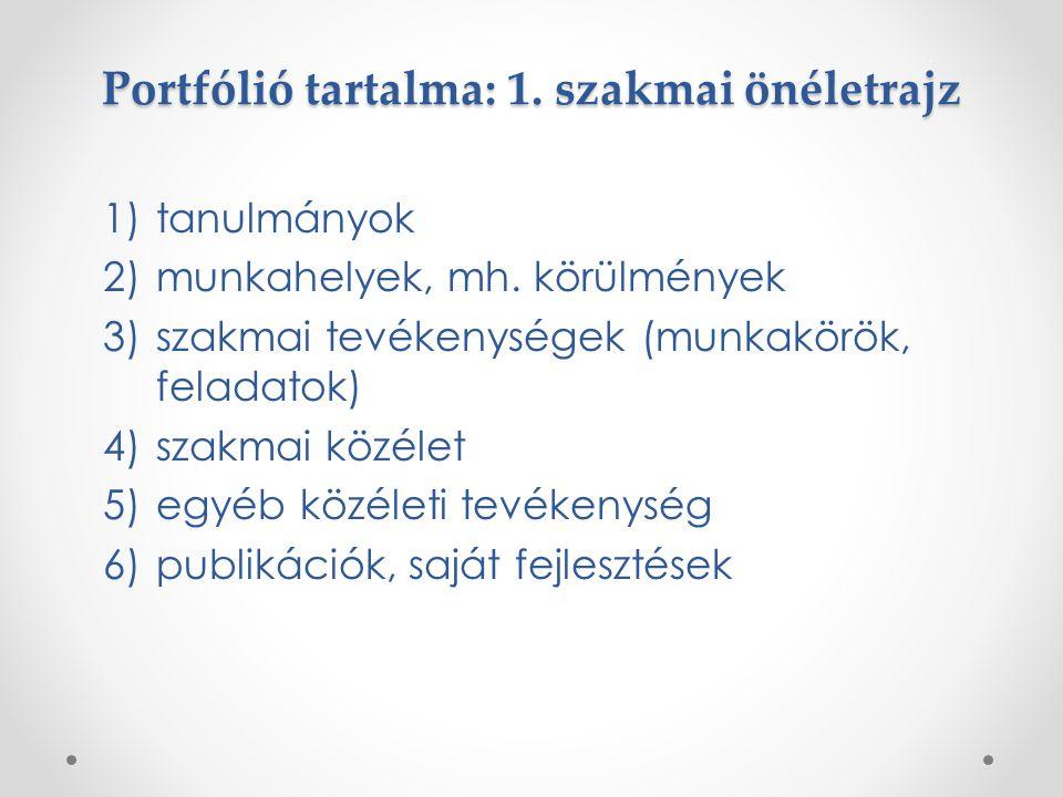 Portfólió tartalma: 1.szakmai önéletrajz 1)tanulmányok 2)munkahelyek, mh.