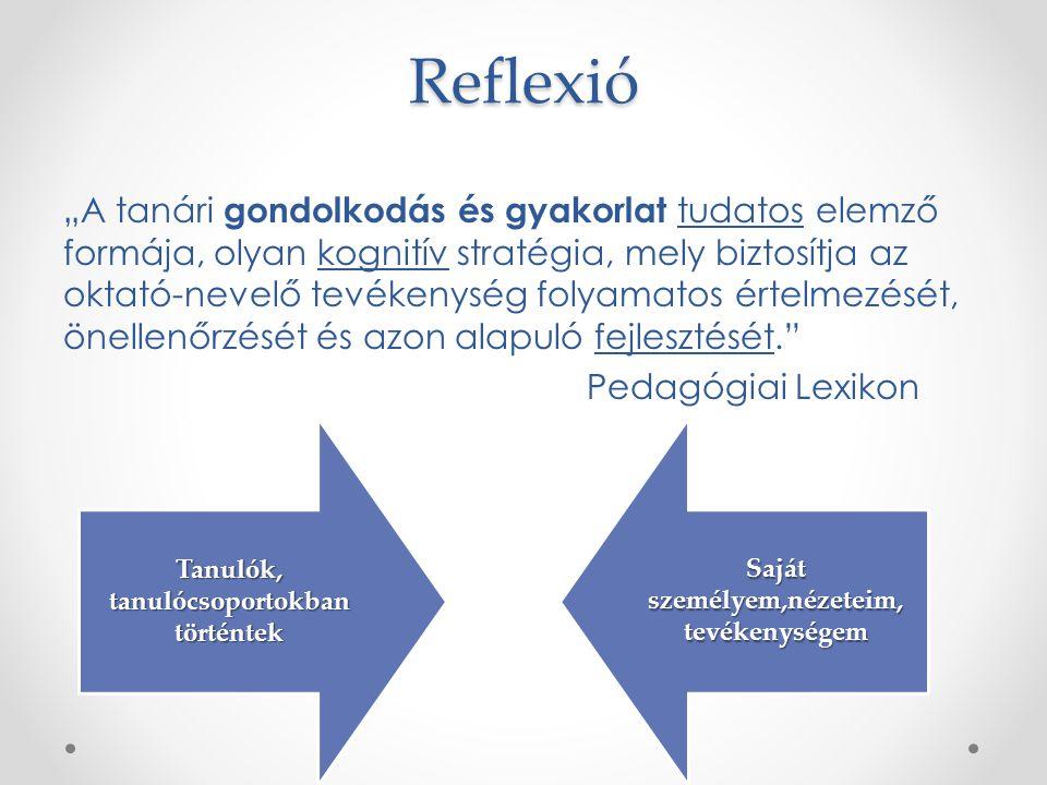 """Reflexió """"A tanári gondolkodás és gyakorlat tudatos elemző formája, olyan kognitív stratégia, mely biztosítja az oktató-nevelő tevékenység folyamatos értelmezését, önellenőrzését és azon alapuló fejlesztését. Pedagógiai Lexikon Tanulók, tanulócsoportokban történtek Saját személyem,nézeteim, tevékenységem"""