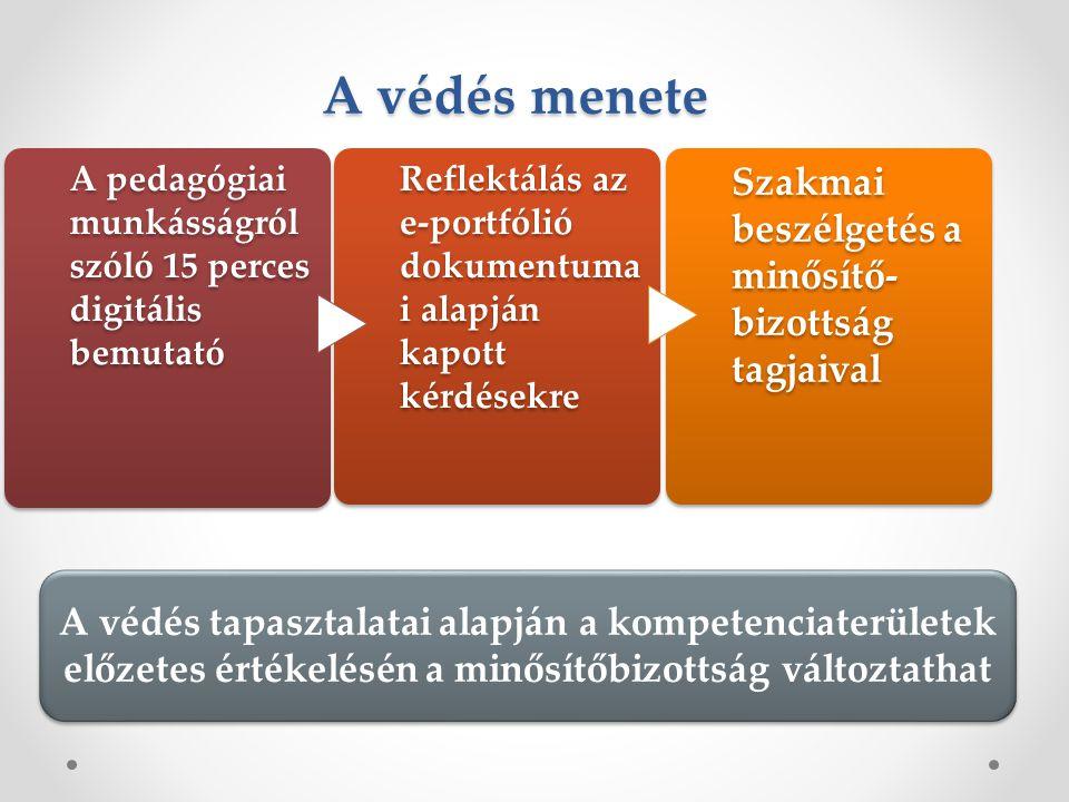A védés menete A pedagógiai munkásságról szóló 15 perces digitális bemutató Reflektálás az e-portfólió dokumentuma i alapján kapott kérdésekre Szakmai beszélgetés a minősítő- bizottság tagjaival A védés tapasztalatai alapján a kompetenciaterületek előzetes értékelésén a minősítőbizottság változtathat