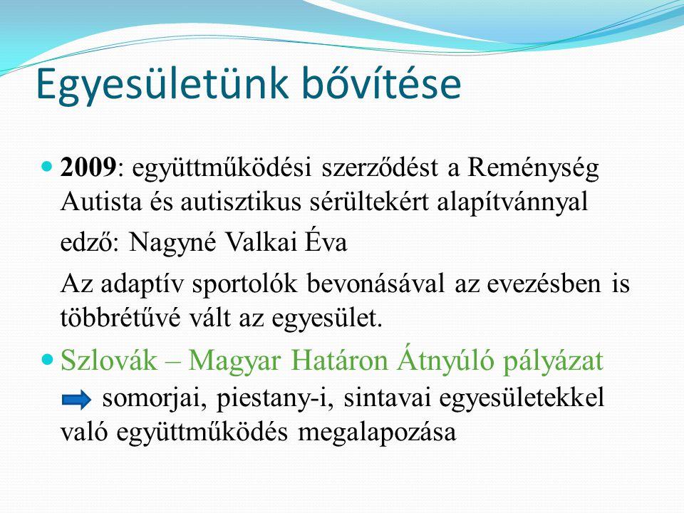 Egyesületünk bővítése, korszerűsítése 2010: Ausztria – Magyarország Határon Átnyúló pályázat: Lajta turizmus beindítása (100.000 €): - új eszközök, hajószállító, stégek beszerzése, vízi táborok, vízi mentő és túravezető képzés Több nyilvánossági megjelenés -> evezősök létszáma 70 fő, teljes egyesületi létszáma 130 fő 2013: TÁMOP pályázat: Mosonmagyaróvári Vízisport Tehetség Központ (10 millió Ft): - edzői státusz finanszírozása -> edzések csoportbontása, - 2 db ergométer, 4 pár minis lapát vásárlása, versenyek finanszírozása, edzői továbbképzések