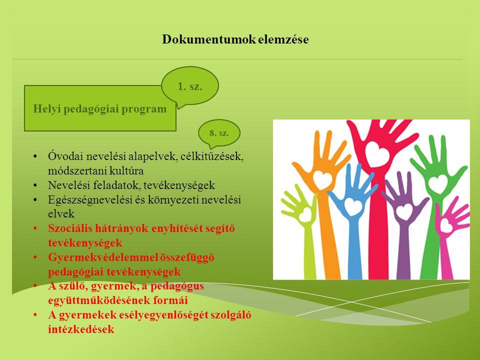 Dokumentumok elemzése Helyi pedagógiai program Óvodai nevelési alapelvek, célkitűzések, módszertani kultúra Nevelési feladatok, tevékenységek Egészségnevelési és környezeti nevelési elvek Szociális hátrányok enyhítését segítő tevékenységek Gyermekvédelemmel összefüggő pedagógiai tevékenységek A szülő, gyermek, a pedagógus együttműködésének formái A gyermekek esélyegyenlőségét szolgáló intézkedések 1.