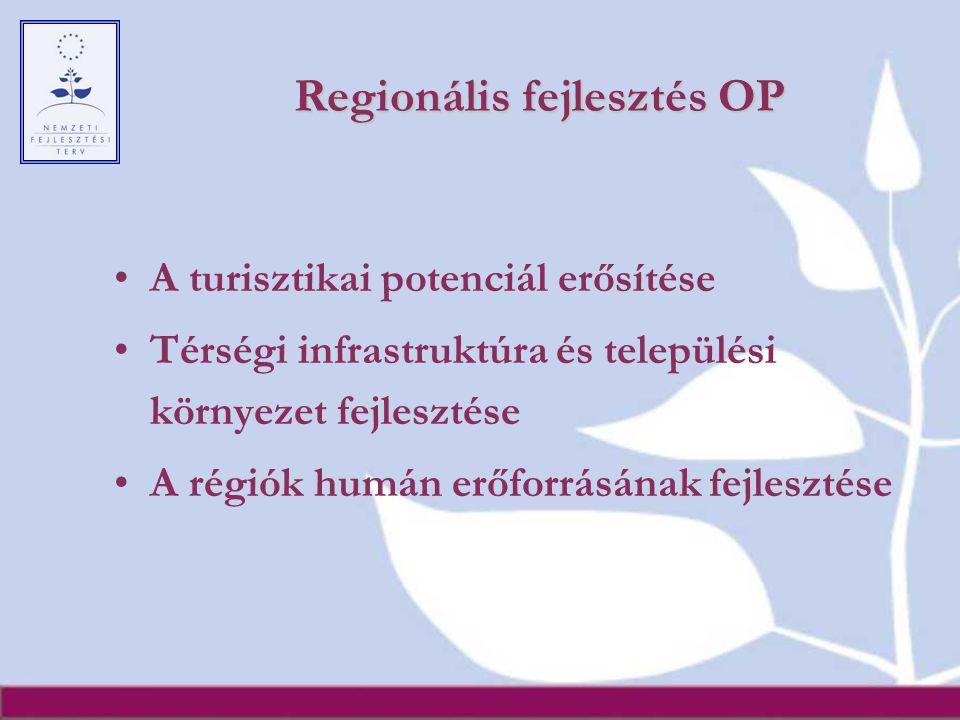 Regionális fejlesztés OP A turisztikai potenciál erősítése Térségi infrastruktúra és települési környezet fejlesztése A régiók humán erőforrásának fej