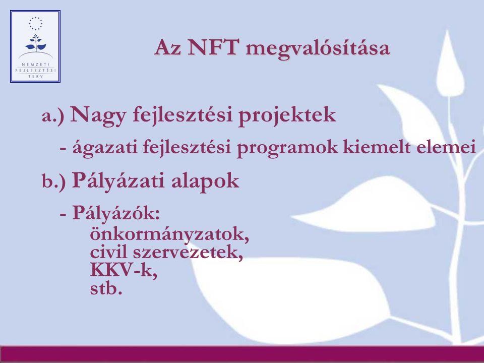 Az NFT megvalósítása a.) Nagy fejlesztési projektek - ágazati fejlesztési programok kiemelt elemei b.) Pályázati alapok - Pályázók: önkormányzatok, ci