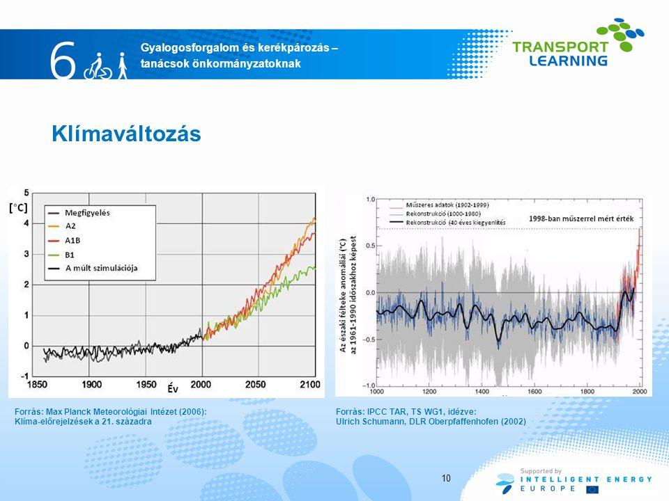 Gyalogosforgalom és kerékpározás – tanácsok önkormányzatoknak 10 Klímaváltozás Forrás: Max Planck Meteorológiai Intézet (2006): Klíma-előrejelzések a 21.