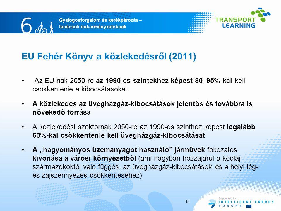 """Gyalogosforgalom és kerékpározás – tanácsok önkormányzatoknak 15 EU Fehér Könyv a közlekedésről (2011) Az EU-nak 2050-re az 1990-es szintekhez képest 80–95%-kal kell csökkentenie a kibocsátásokat A közlekedés az üvegházgáz-kibocsátások jelentős és továbbra is növekedő forrása A közlekedési szektornak 2050-re az 1990-es szinthez képest legalább 60%-kal csökkentenie kell üvegházgáz-kibocsátását A """"hagyományos üzemanyagot használó járművek fokozatos kivonása a városi környezetből (ami nagyban hozzájárul a kőolaj- származékoktól való függés, az üvegházgáz-kibocsátások és a helyi lég- és zajszennyezés csökkentéséhez)"""
