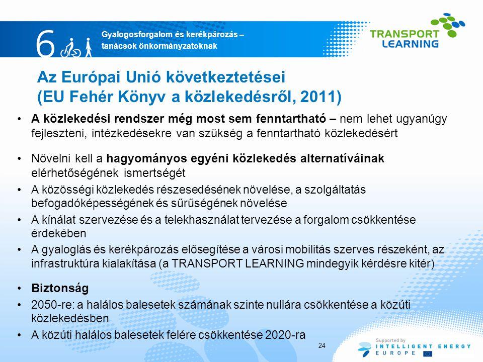 Gyalogosforgalom és kerékpározás – tanácsok önkormányzatoknak 24 Az Európai Unió következtetései (EU Fehér Könyv a közlekedésről, 2011) A közlekedési rendszer még most sem fenntartható – nem lehet ugyanúgy fejleszteni, intézkedésekre van szükség a fenntartható közlekedésért Növelni kell a hagyományos egyéni közlekedés alternatíváinak elérhetőségének ismertségét A közösségi közlekedés részesedésének növelése, a szolgáltatás befogadóképességének és sűrűségének növelése A kínálat szervezése és a telekhasználat tervezése a forgalom csökkentése érdekében A gyaloglás és kerékpározás elősegítése a városi mobilitás szerves részeként, az infrastruktúra kialakítása (a TRANSPORT LEARNING mindegyik kérdésre kitér) Biztonság 2050-re: a halálos balesetek számának szinte nullára csökkentése a közúti közlekedésben A közúti halálos balesetek felére csökkentése 2020-ra