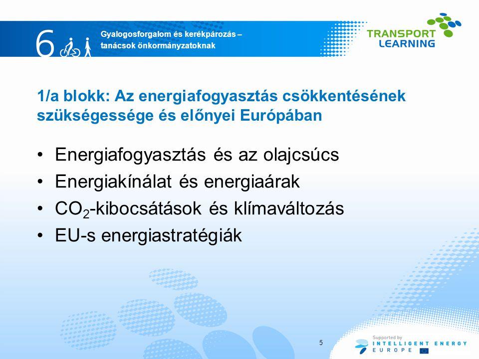 Gyalogosforgalom és kerékpározás – tanácsok önkormányzatoknak 5 Energiafogyasztás és az olajcsúcs Energiakínálat és energiaárak CO 2 -kibocsátások és klímaváltozás EU-s energiastratégiák 1/a blokk: Az energiafogyasztás csökkentésének szükségessége és előnyei Európában