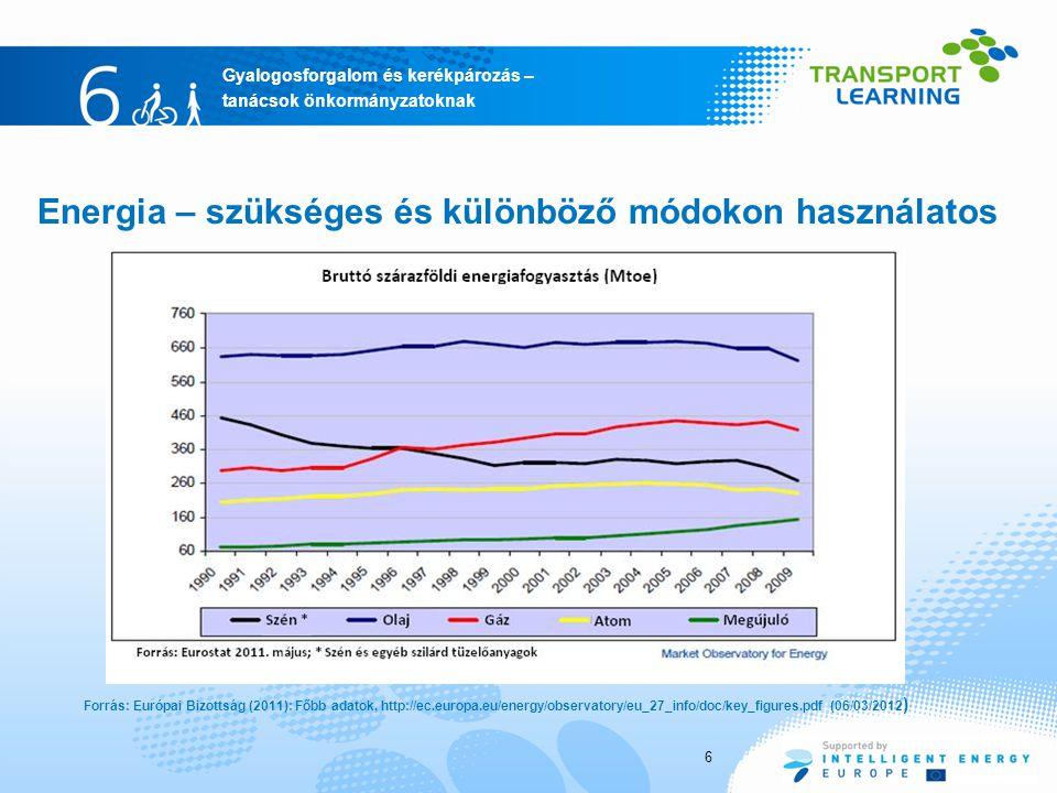 Gyalogosforgalom és kerékpározás – tanácsok önkormányzatoknak 6 Energia – szükséges és különböző módokon használatos Forrás: Európai Bizottság (2011): Főbb adatok, http://ec.europa.eu/energy/observatory/eu_27_info/doc/key_figures.pdf (06/03/2012 )