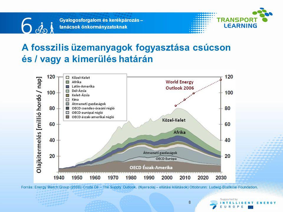 Gyalogosforgalom és kerékpározás – tanácsok önkormányzatoknak 8 A fosszilis üzemanyagok fogyasztása csúcson és / vagy a kimerülés határán Forrás: Ener