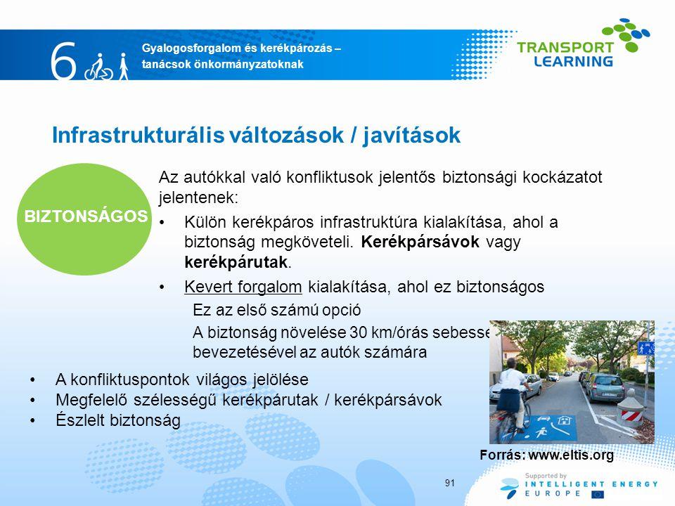 Gyalogosforgalom és kerékpározás – tanácsok önkormányzatoknak Infrastrukturális változások / javítások 91 Az autókkal való konfliktusok jelentős biztonsági kockázatot jelentenek: Külön kerékpáros infrastruktúra kialakítása, ahol a biztonság megköveteli.