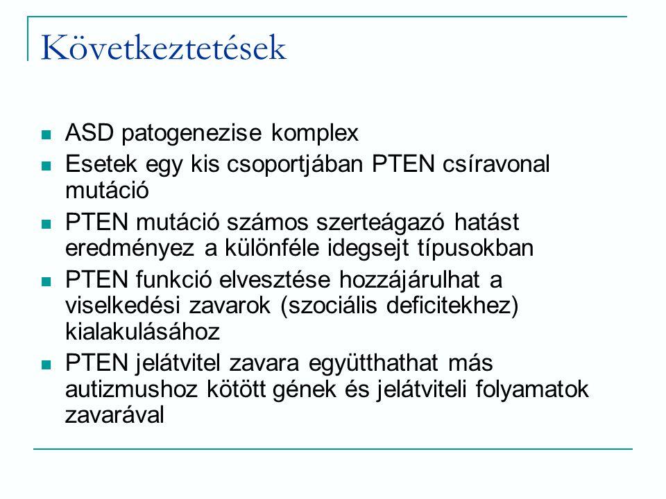 Következtetések ASD patogenezise komplex Esetek egy kis csoportjában PTEN csíravonal mutáció PTEN mutáció számos szerteágazó hatást eredményez a külön