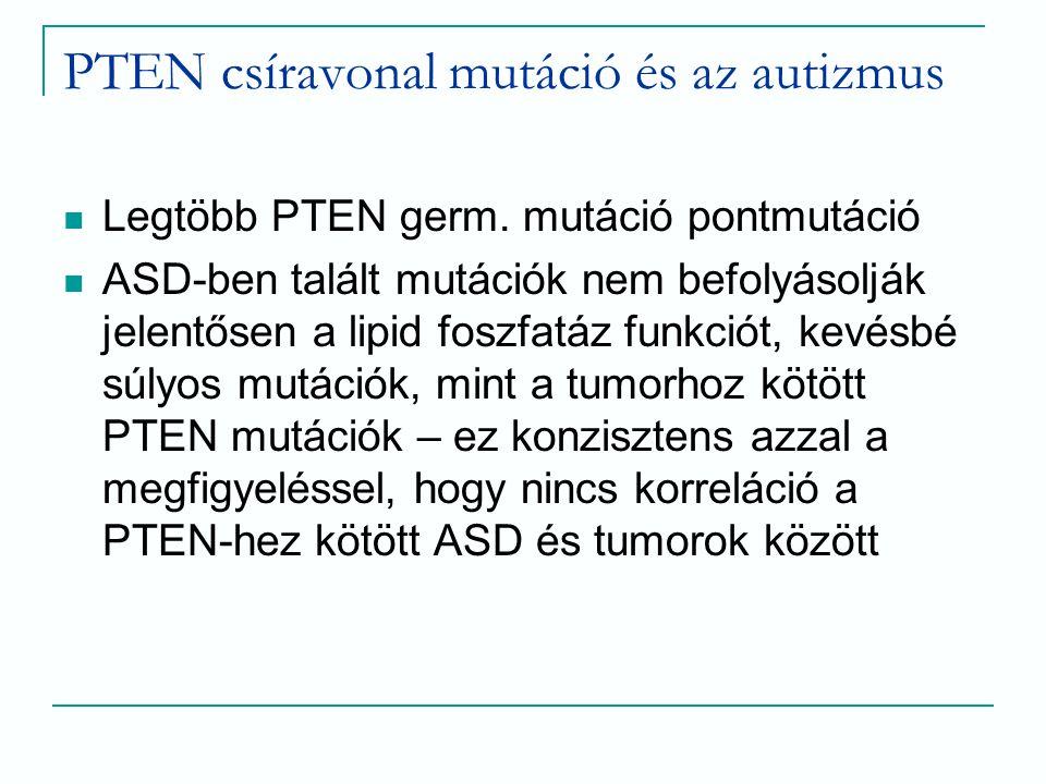 PTEN csíravonal mutáció és az autizmus Legtöbb PTEN germ. mutáció pontmutáció ASD-ben talált mutációk nem befolyásolják jelentősen a lipid foszfatáz f