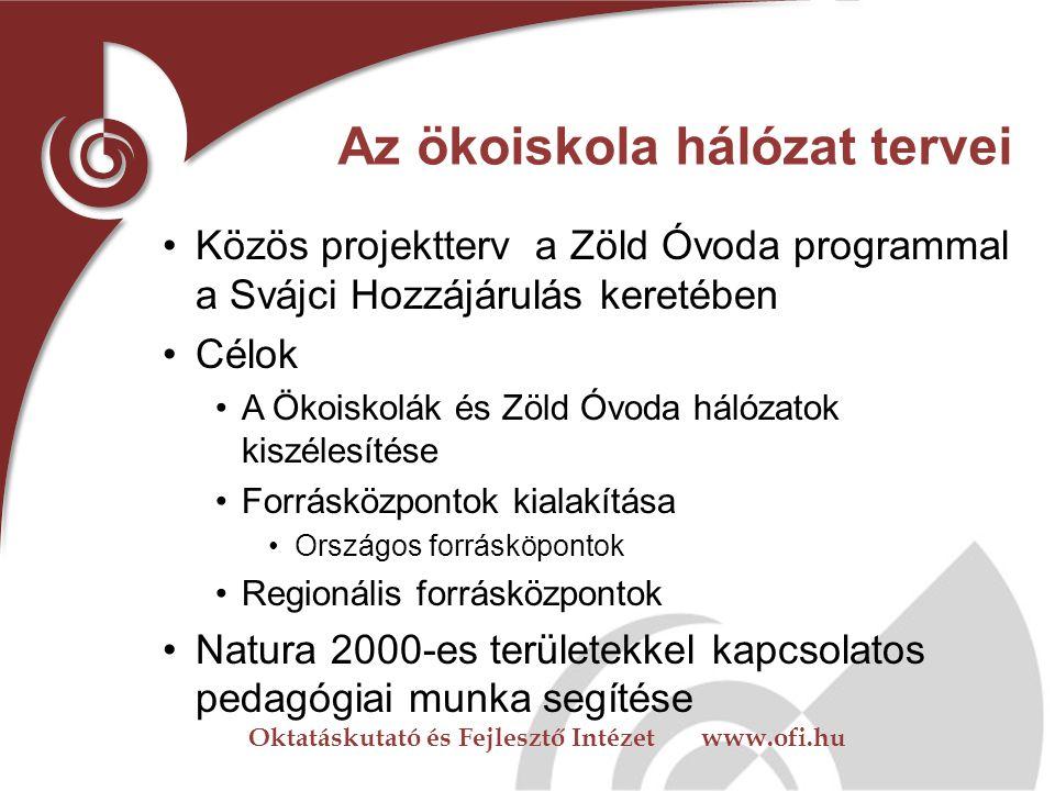 Oktatáskutató és Fejlesztő Intézet www.ofi.hu U4energy www.u4energy.euwww.u4energy.eu Általános és középiskolák diákjai és pedagógusai számára: Versen