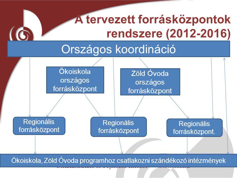 Oktatáskutató és Fejlesztő Intézet www.ofi.hu Az ökoiskola hálózat tervei Közös projektterv a Zöld Óvoda programmal a Svájci Hozzájárulás keretében Cé