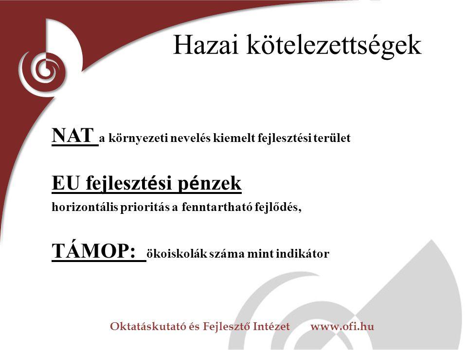 Oktatáskutató és Fejlesztő Intézet www.ofi.hu AZ EURÓPAI UNIÓ TANÁCSA következtetései a fenntartható fejlődést szolgáló oktatásról 2010. november 19 (