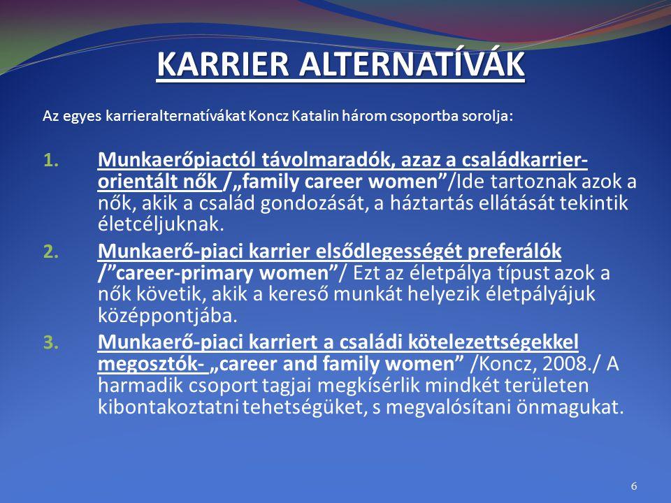 KARRIER ALTERNATÍVÁK Az egyes karrieralternatívákat Koncz Katalin három csoportba sorolja: 1. Munkaerőpiactól távolmaradók, azaz a családkarrier- orie
