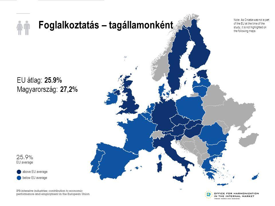 Foglalkoztatás – tagállamonként EU átlag: 25.9% Magyarország: 27,2% Note: As Croatia was not a part of the EU at the time of the study, it is not high