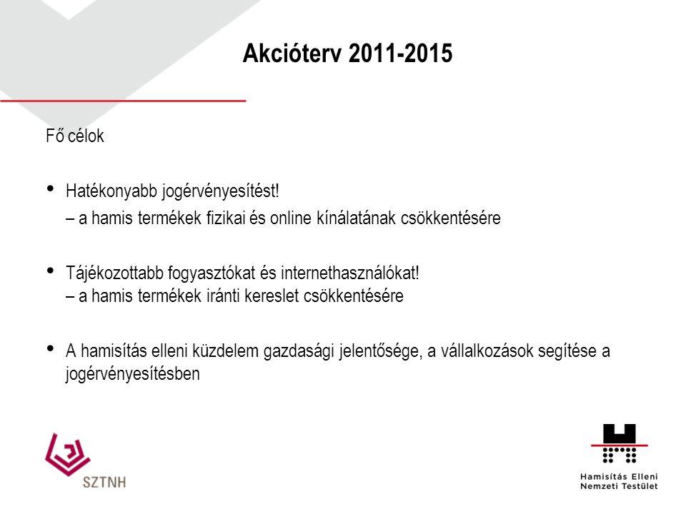 Akcióterv 2011-2015 Fő célok Hatékonyabb jogérvényesítést! – a hamis termékek fizikai és online kínálatának csökkentésére Tájékozottabb fogyasztókat é