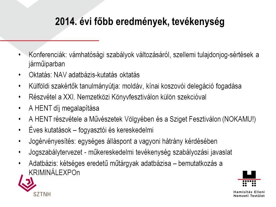 2014. évi főbb eredmények, tevékenység Konferenciák: vámhatósági szabályok változásáról, szellemi tulajdonjog-sértések a járműiparban Oktatás: NAV ada