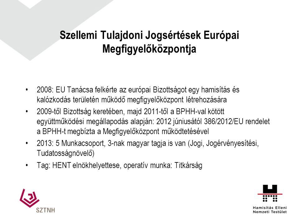 Szellemi Tulajdoni Jogsértések Európai Megfigyelőközpontja 2008: EU Tanácsa felkérte az európai Bizottságot egy hamisítás és kalózkodás területén működő megfigyelőközpont létrehozására 2009-től Bizottság keretében, majd 2011-től a BPHH-val kötött együttműködési megállapodás alapján: 2012 júniusától 386/2012/EU rendelet a BPHH-t megbízta a Megfigyelőközpont működtetésével 2013: 5 Munkacsoport, 3-nak magyar tagja is van (Jogi, Jogérvényesítési, Tudatosságnövelő) Tag: HENT elnökhelyettese, operatív munka: Titkárság