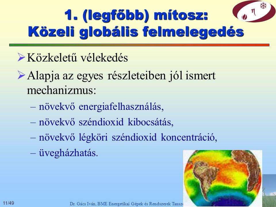 10/49 Dr.Gács Iván, BME Energetikai Gépek és Rendszerek Tanszék CO 2 és hőmérséklet kapcsolata 1.