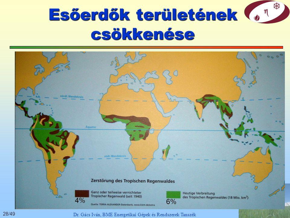 27/49 Antropogén kibocsátás 4% 2% a természetes kibocsátás arányában Összes 1900-2009: kb.
