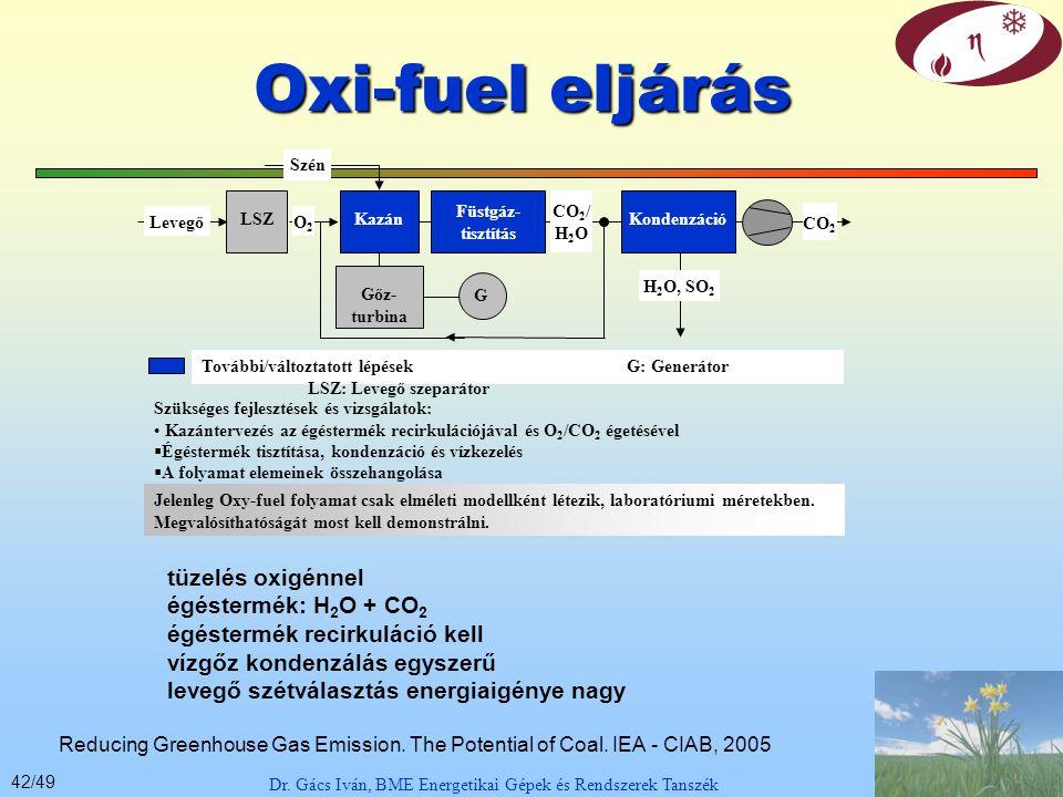 41/49 Dr.Gács Iván, BME Energetikai Gépek és Rendszerek Tanszék Reducing Greenhouse Gas Emission.