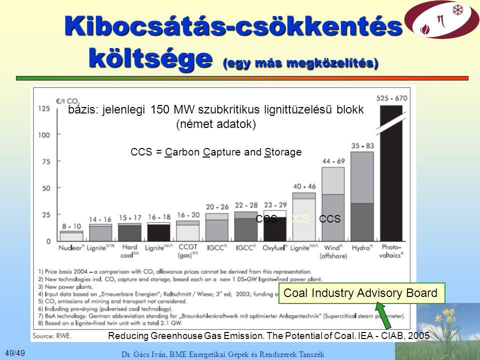 48/49 Kvótaár 2010 – 2014 Dr. Gács Iván, BME Energetikai Gépek és Rendszerek Tanszék