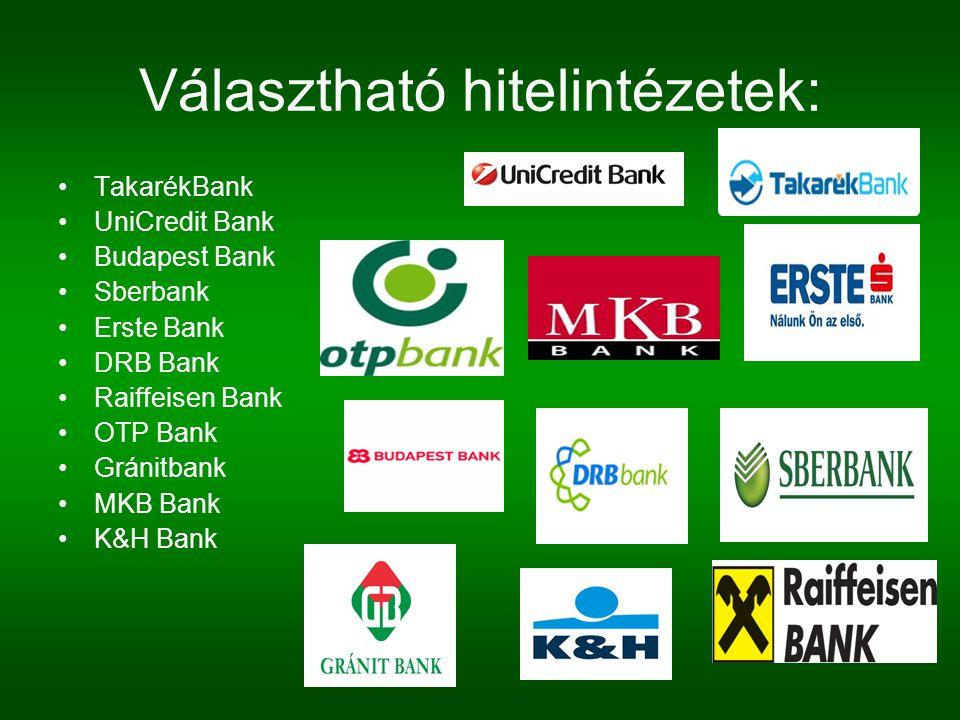 Választható hitelintézetek: TakarékBank UniCredit Bank Budapest Bank Sberbank Erste Bank DRB Bank Raiffeisen Bank OTP Bank Gránitbank MKB Bank K&H Ban