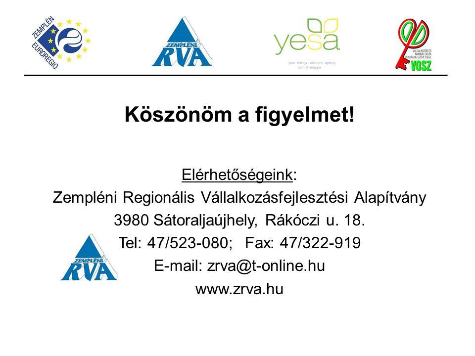 Köszönöm a figyelmet! Elérhetőségeink: Zempléni Regionális Vállalkozásfejlesztési Alapítvány 3980 Sátoraljaújhely, Rákóczi u. 18. Tel: 47/523-080; Fax