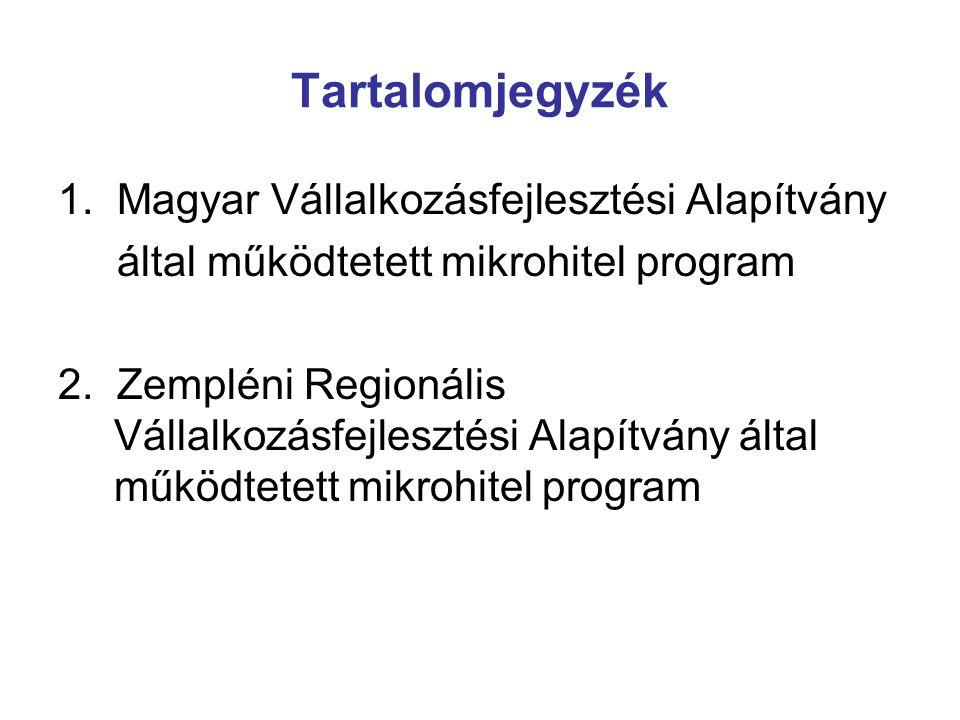 A Magyar Vállalkozásfejlesztési Alapítvány által működtetett mikrohitel program A mikrohitel felső összeghatára 10.000.000 Ft A hitel futamideje maximum 10 évig terjedhet.