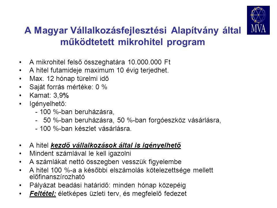 A Magyar Vállalkozásfejlesztési Alapítvány által működtetett mikrohitel program A mikrohitel felső összeghatára 10.000.000 Ft A hitel futamideje maxim