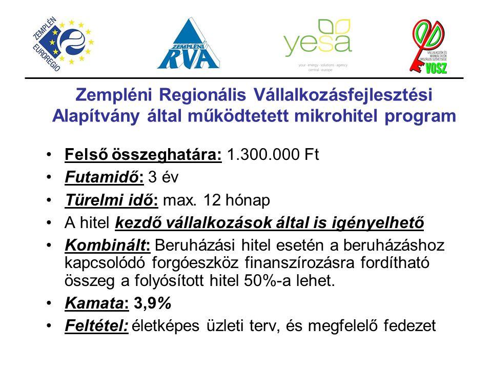 Széchenyi Beruházási Hitel A vállalkozás beruházásainak, fejlesztéseinek megvalósítását segítő hitel Min.