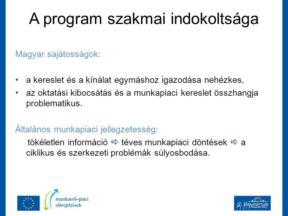 A program szakmai indokoltsága Magyar sajátosságok: a kereslet és a kínálat egymáshoz igazodása nehézkes, az oktatási kibocsátás és a munkapiaci kereslet összhangja problematikus.