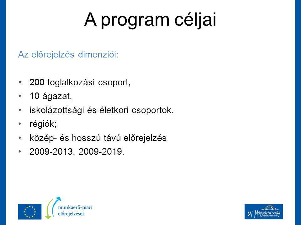 A program céljai Az előrejelzés dimenziói: 200 foglalkozási csoport, 10 ágazat, iskolázottsági és életkori csoportok, régiók; közép- és hosszú távú előrejelzés 2009-2013, 2009-2019.