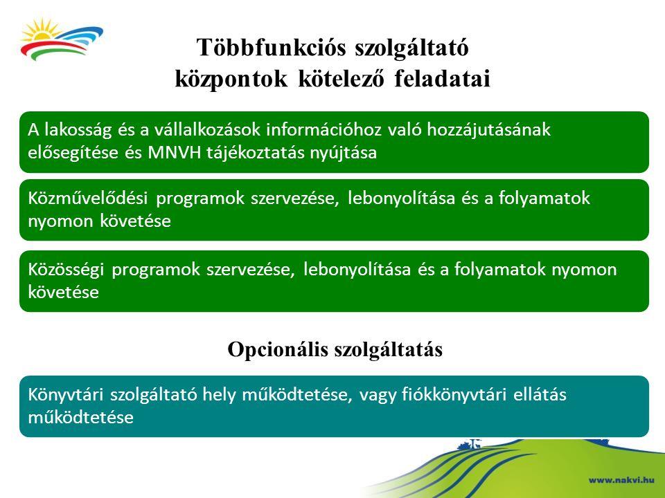 Többfunkciós szolgáltató központok kötelező feladatai A lakosság és a vállalkozások információhoz való hozzájutásának elősegítése és MNVH tájékoztatás
