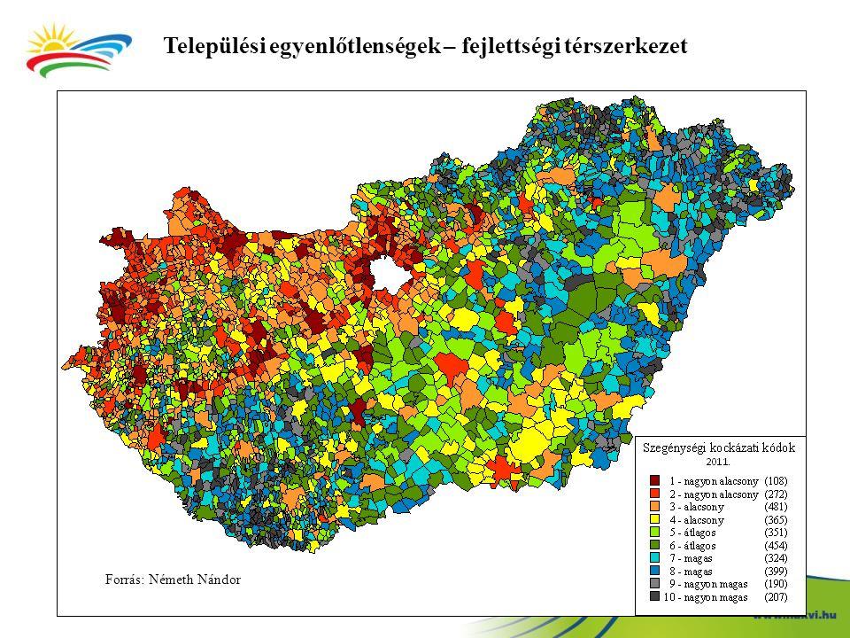 Települési egyenlőtlenségek – fejlettségi térszerkezet Forrás: Németh Nándor