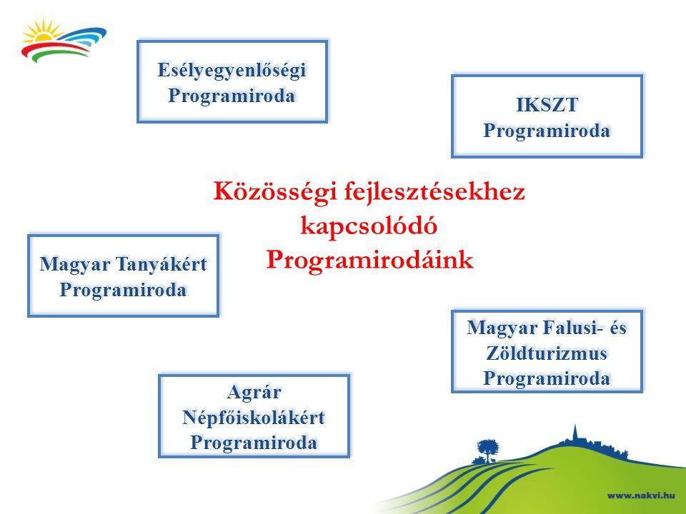 Közösségi fejlesztésekhez kapcsolódó Programirodáink Magyar Falusi- és Zöldturizmus Programiroda Agrár Népfőiskolákért Programiroda Esélyegyenlőségi P