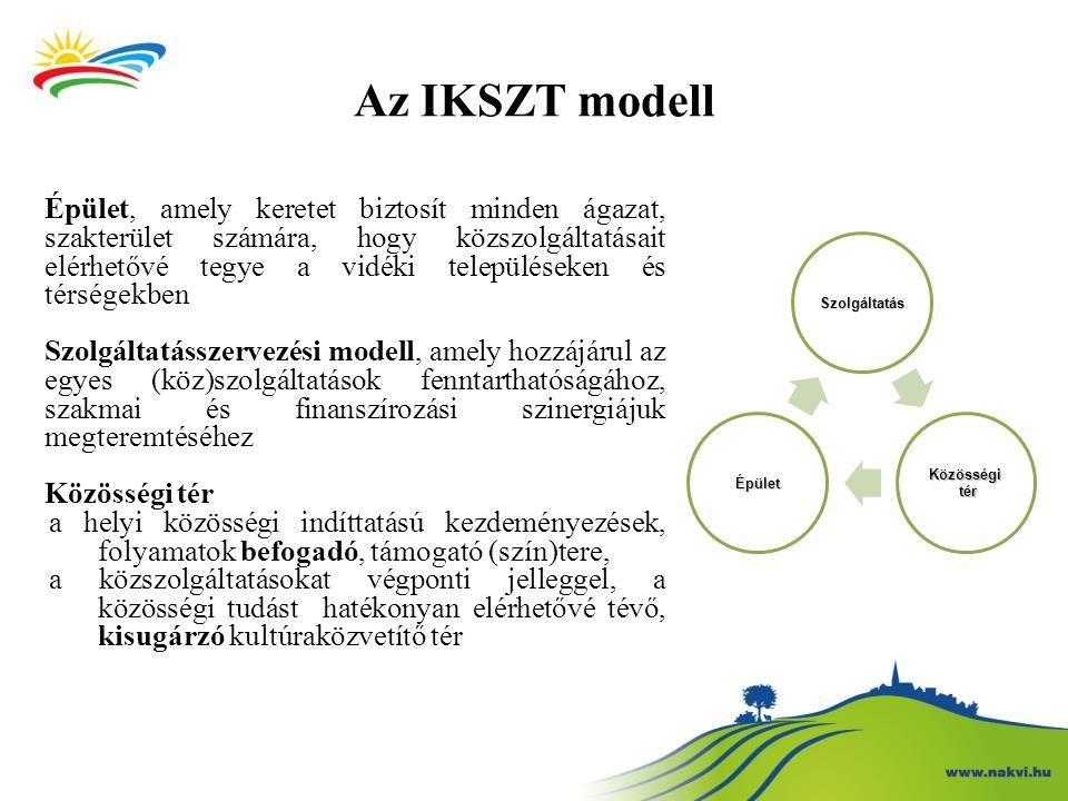 Az IKSZT modell Szolgáltatás Közösségi tér térÉpület Épület, amely keretet biztosít minden ágazat, szakterület számára, hogy közszolgáltatásait elérhe