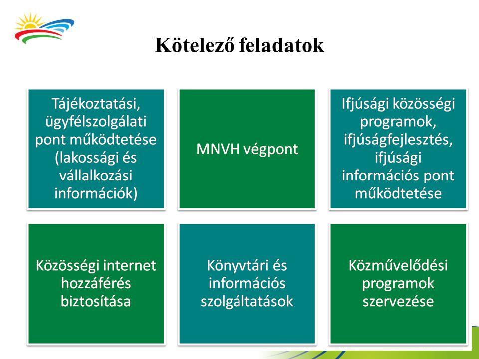 """Esélyegyenlőségi Programiroda (EPIR) """"Czinka Panna – Vidékfejlesztő Roma Fiatalok Ösztöndíjprogramja Két lépcsős felvételi eljárás után 2013."""