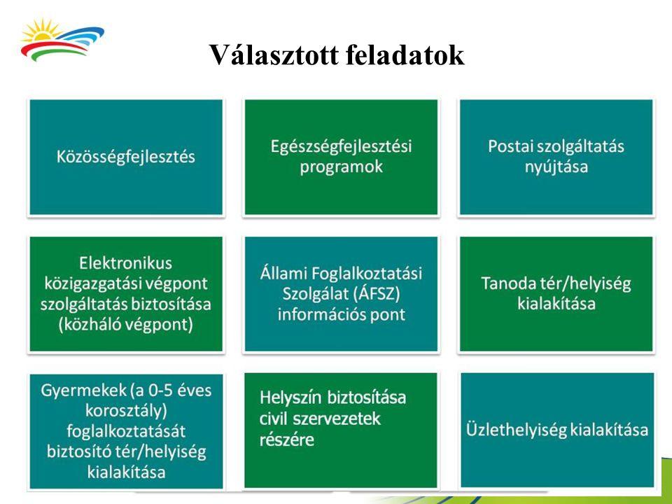 Az IKSZT program eredményei 10