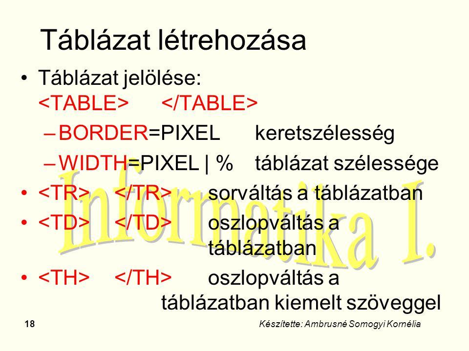 18Készítette: Ambrusné Somogyi Kornélia Táblázat létrehozása Táblázat jelölése: –BORDER=PIXELkeretszélesség –WIDTH=PIXEL | %táblázat szélessége sorvál