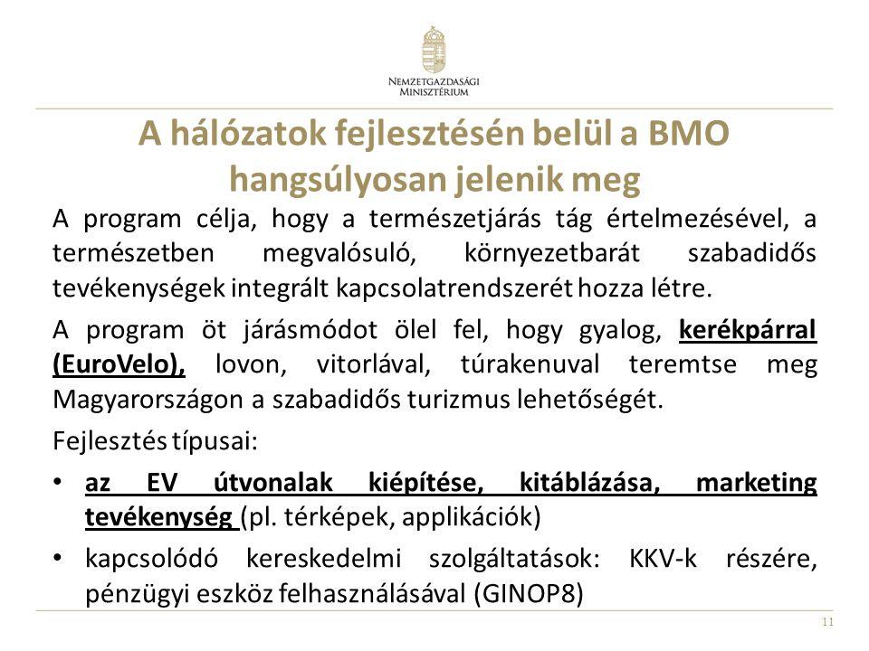 11 A hálózatok fejlesztésén belül a BMO hangsúlyosan jelenik meg A program célja, hogy a természetjárás tág értelmezésével, a természetben megvalósuló