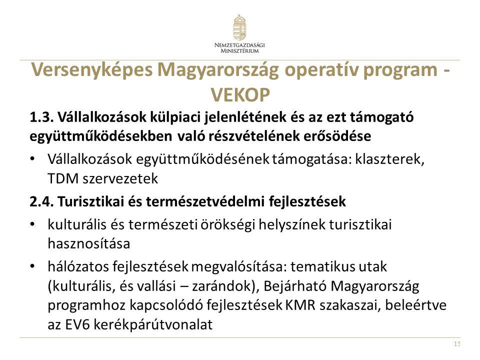 15 Versenyképes Magyarország operatív program - VEKOP 1.3. Vállalkozások külpiaci jelenlétének és az ezt támogató együttműködésekben való részvételéne