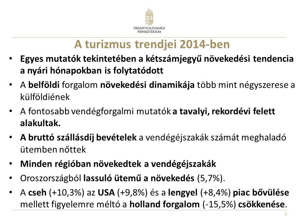 6 A turizmus trendjei 2014-ben Egyes mutatók tekintetében a kétszámjegyű növekedési tendencia a nyári hónapokban is folytatódott A belföldi forgalom n