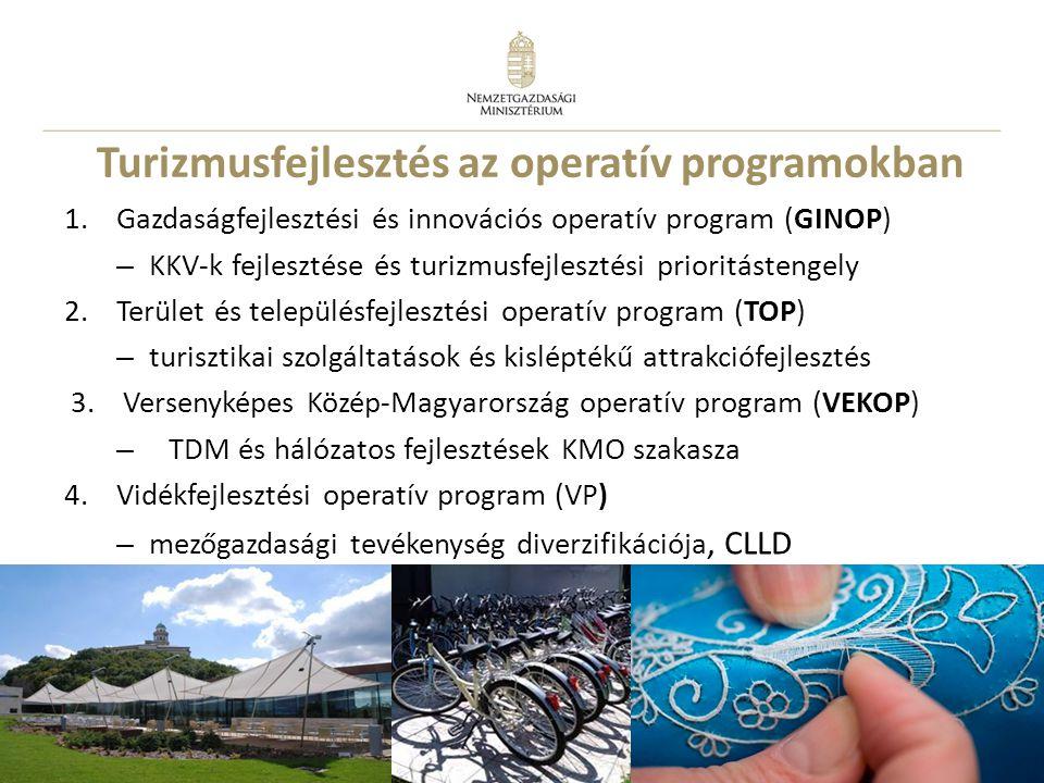 7 Turizmusfejlesztés az operatív programokban 1.Gazdaságfejlesztési és innovációs operatív program (GINOP) – KKV-k fejlesztése és turizmusfejlesztési