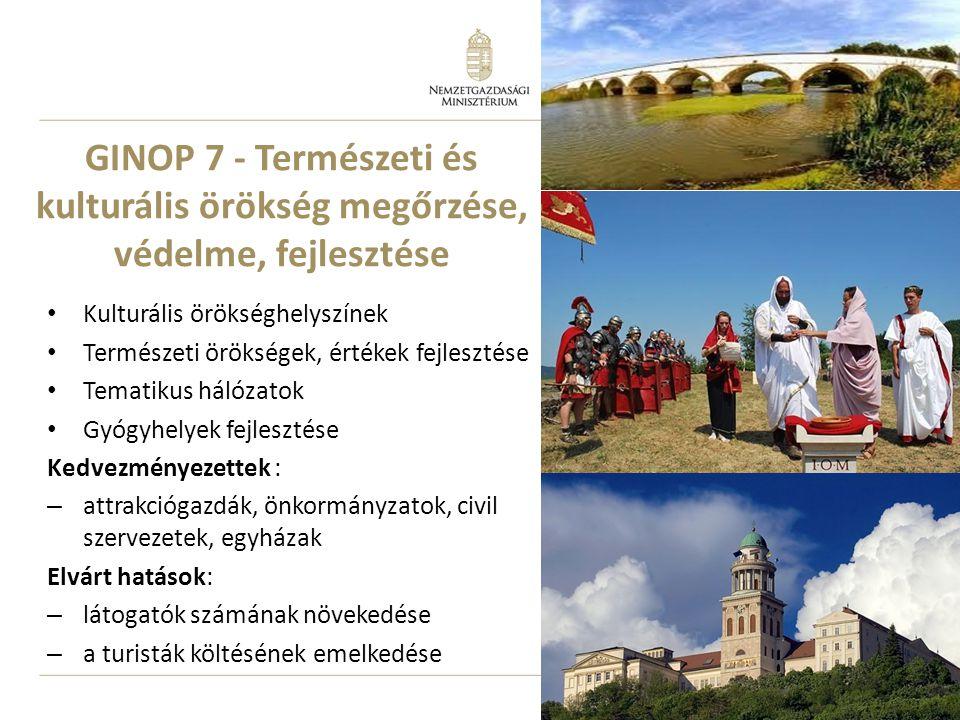 9 GINOP 7 - Természeti és kulturális örökség megőrzése, védelme, fejlesztése Kulturális örökséghelyszínek Természeti örökségek, értékek fejlesztése Te