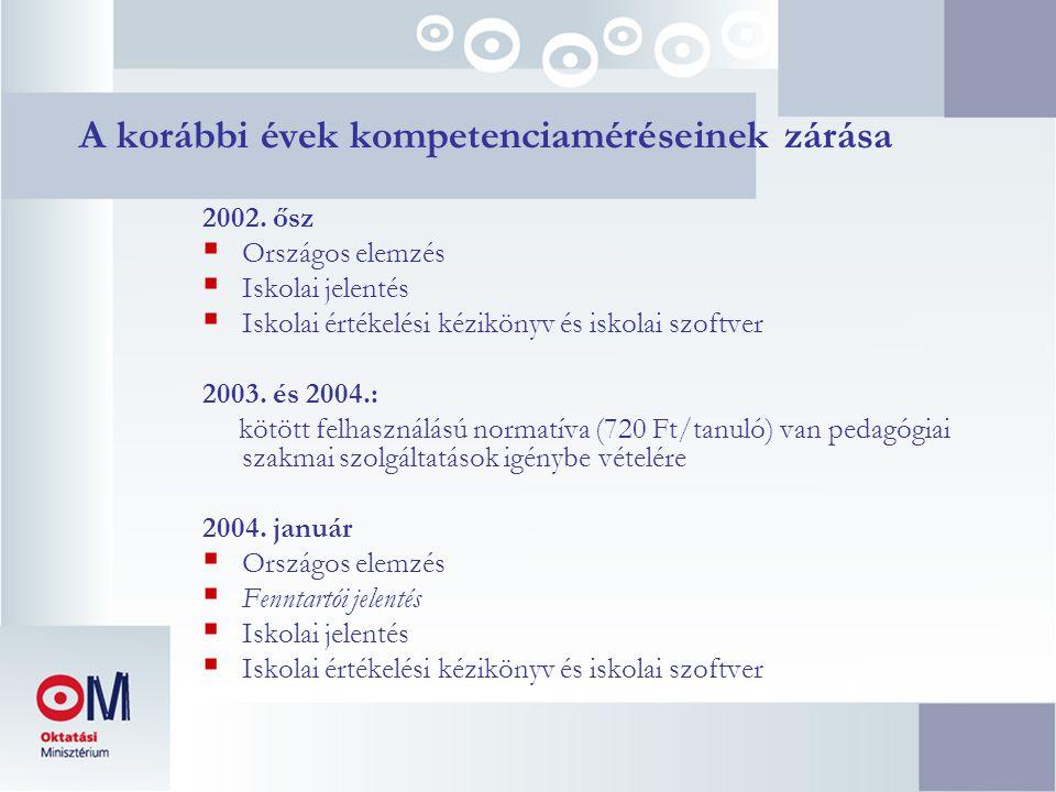 A korábbi évek kompetenciaméréseinek zárása 2002. ősz  Országos elemzés  Iskolai jelentés  Iskolai értékelési kézikönyv és iskolai szoftver 2003. é